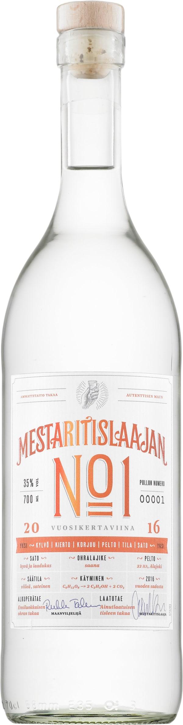 Mestaritislaajan No 1 2017
